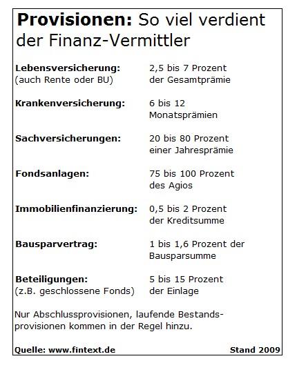 provisionen_0809