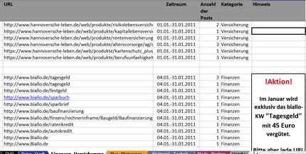 Bild  BialloBacklinks Schleichwerbe Skandal in deutscher Blogosphäre   Hannoversche Leben dabei